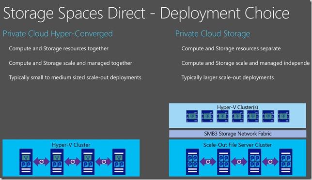 storagespacesdirect_hyper-v