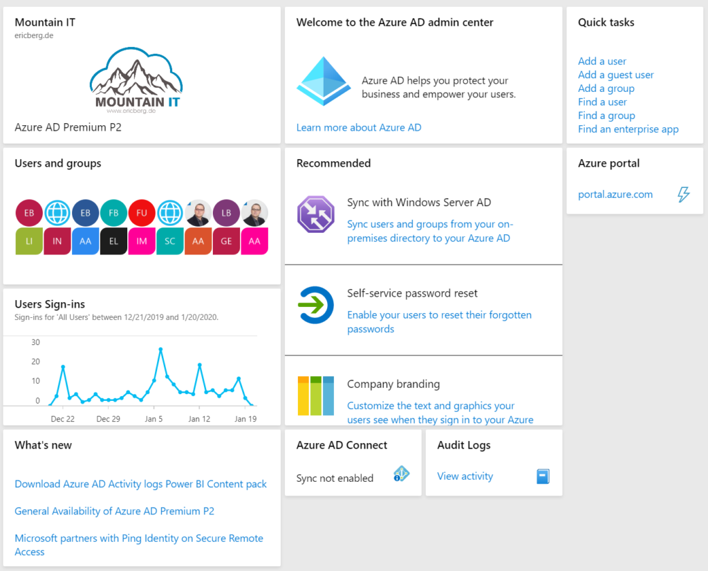 Azure Active Directory Dashboard