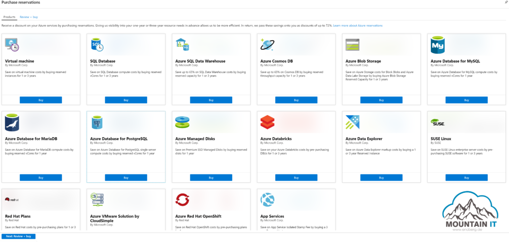 Azure Reservations purchasing offers