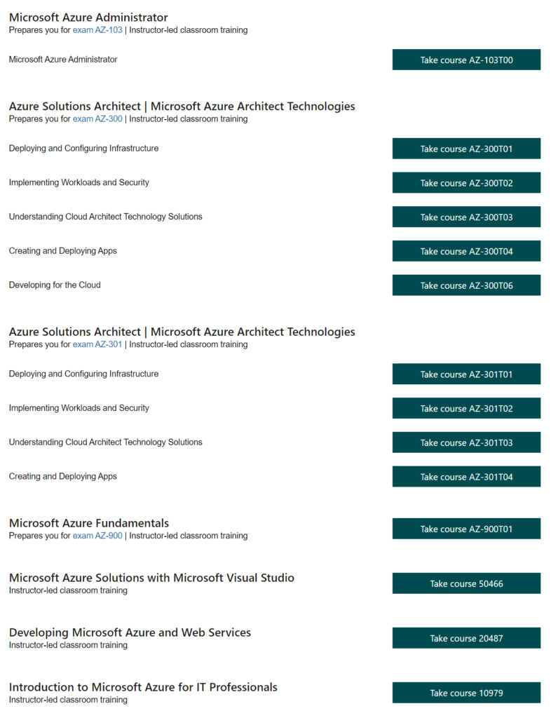 list of Classroom Trainings fpr Azure certifications